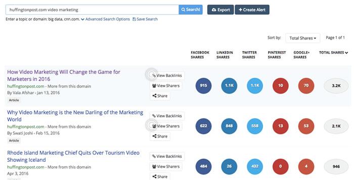 BuzzSumo search on Huffington Post