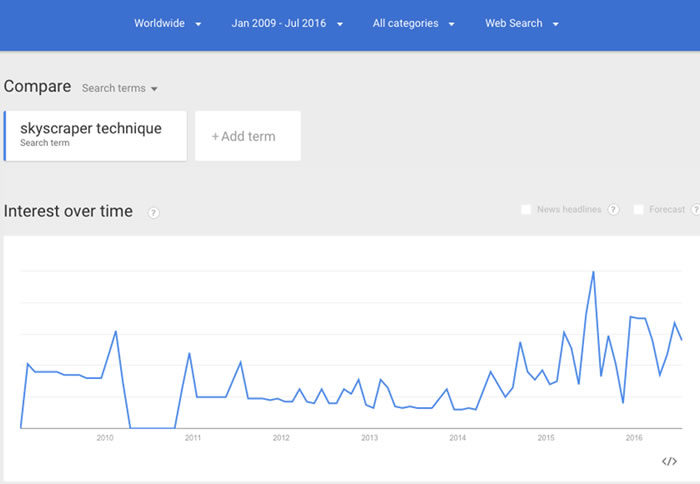 skyscraper technique search trends