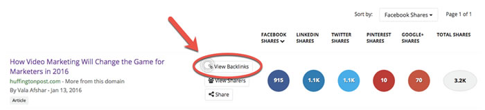 View backlinks on BuzzSumo